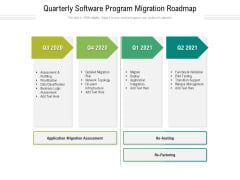 Quarterly Software Program Migration Roadmap Themes