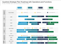 Quarterly Strategic Plan Roadmap With Operations And Functions Professional