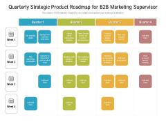 Quarterly Strategic Product Roadmap For B2B Marketing Supervisor Mockup