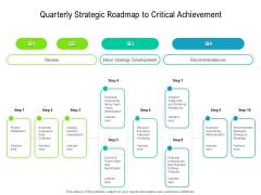 Quarterly Strategic Roadmap To Critical Achievement Rules