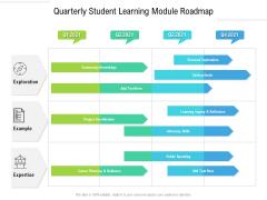 Quarterly Student Learning Module Roadmap Inspiration