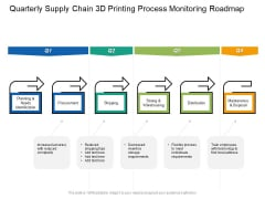 Quarterly Supply Chain 3D Printing Process Monitoring Roadmap Mockup