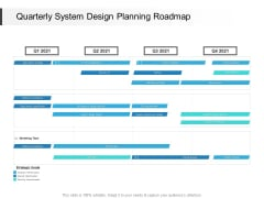 Quarterly System Design Planning Roadmap Ideas