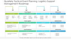 Quarterly Tactical Event Planning Logistics Support Management Roadmap Pictures