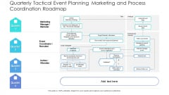 Quarterly Tactical Event Planning Marketing And Process Coordination Roadmap Inspiration