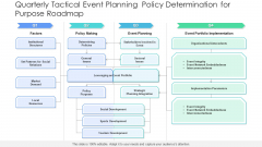 Quarterly Tactical Event Planning Policy Determination For Purpose Roadmap Elements