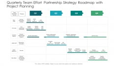 Quarterly Team Effort Partnership Strategy Roadmap With Project Planning Pictures