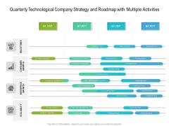 Quarterly Technological Company Strategy And Roadmap With Multiple Activities Designs