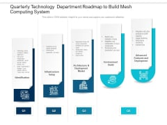 Quarterly Technology Department Roadmap To Build Mesh Computing System Slides