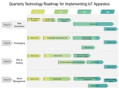 Quarterly Technology Roadmap For Implementing Iot Apparatus Designs