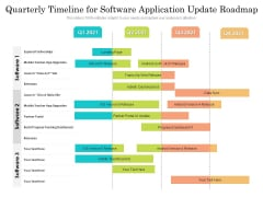 Quarterly Timeline For Software Application Update Roadmap Elements