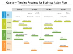 Quarterly Timeline Roadmap For Business Action Plan Diagrams