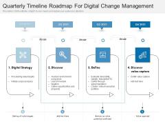Quarterly Timeline Roadmap For Digital Change Management Diagrams