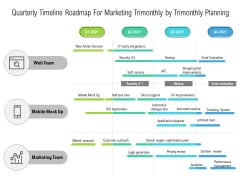 Quarterly Timeline Roadmap For Marketing Trimonthly By Trimonthly Planning Sample