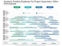 Quarterly Timeline Roadmap For Project Supervision Office With Example Elements