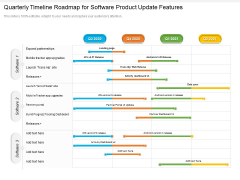 Quarterly Timeline Roadmap For Software Product Update Features Information
