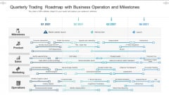 Quarterly Trading Roadmap With Business Operation And Milestones Structure