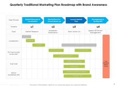 Quarterly Traditional Marketing Plan Roadmap With Brand Awareness Information