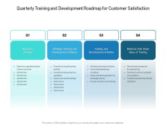 Quarterly Training And Development Roadmap For Customer Satisfaction Portrait