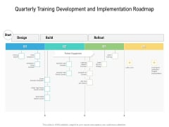 Quarterly Training Development And Implementation Roadmap Infographics