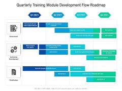 Quarterly Training Module Development Flow Roadmap Sample