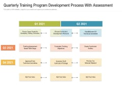 Quarterly Training Program Development Process With Assessment Designs