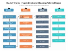Quarterly Training Program Development Roadmap With Certification Infographics