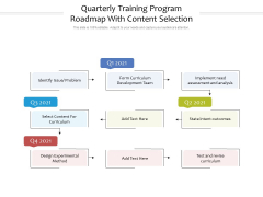Quarterly Training Program Roadmap With Content Selection Mockup