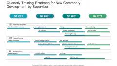 Quarterly Training Roadmap For New Commodity Development By Supervisor Microsoft