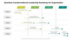 Quarterly Transformational Leadership Roadmap For Organization Diagrams
