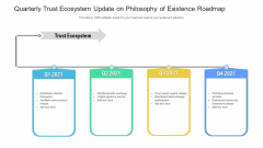 Quarterly Trust Ecosystem Update On Philosophy Of Existence Roadmap Download