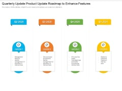 Quarterly Update Product Update Roadmap To Enhance Features Topics