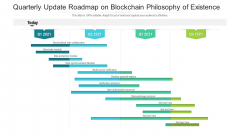 Quarterly Update Roadmap On Blockchain Philosophy Of Existence Themes