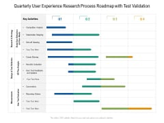 Quarterly User Experience Research Process Roadmap With Test Validation Mockup