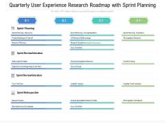 Quarterly User Experience Research Roadmap With Sprint Planning Demonstration