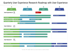 Quarterly User Experience Research Roadmap With User Experience Background