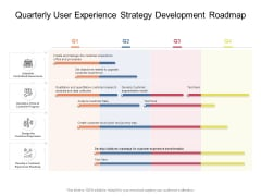Quarterly User Experience Strategy Development Roadmap Diagrams