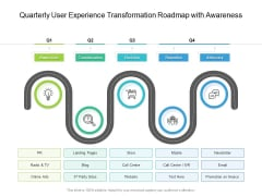 Quarterly User Experience Transformation Roadmap With Awareness Rules