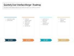 Quarterly User Interface Merger Roadmap Background