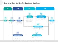 Quarterly User Service For Solutions Roadmap Information