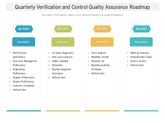 Quarterly Verification And Control Quality Assurance Roadmap Background