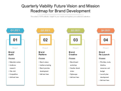 Quarterly Viability Future Vision And Mission Roadmap For Brand Development Template