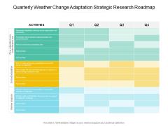 Quarterly Weather Change Adaptation Strategic Research Roadmap Download