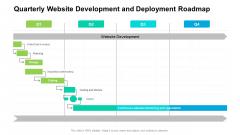 Quarterly Website Development And Deployment Roadmap Download