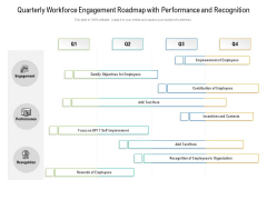 Quarterly Workforce Engagement Roadmap With Performance And Recognition Formats