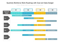 Quarterly Workforce Work Roadmap With Goal And Sales Budget Template