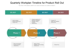 Quarterly Workplan Timeline For Product Roll Out Formats