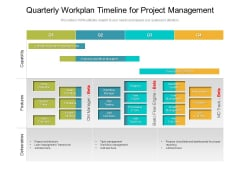 Quarterly Workplan Timeline For Project Management Rules