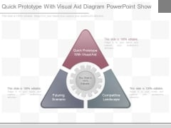 Quick Prototype With Visual Aid Diagram Powerpoint Show