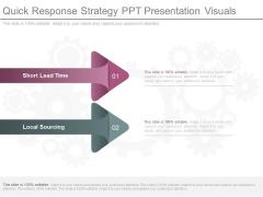 Quick Response Strategy Ppt Presentation Visuals